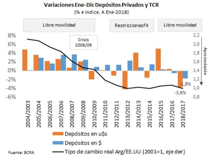 depositos-dolares.jpg