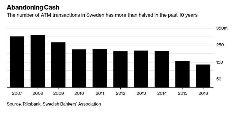 Bancos suecos reconocen que van quedando sin efectivo for Efectivo ya sucursales