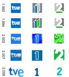 evolucion_logo_tve.jpg