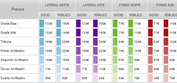 BernabéuPreciosPopularesYA  polémica por los precios del Real Madrid -  United a389da5304b45