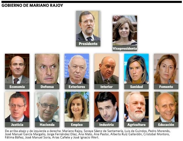 El nuevo gobierno de Rajoy
