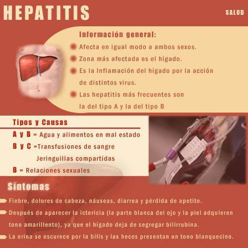 muerte por hepatitis: